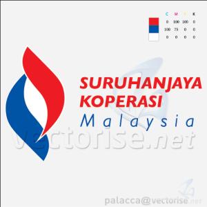 suruhanjaya koperasi (new)