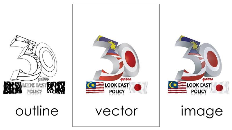 Vectorised 30years LEP