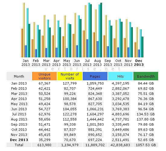 Vectorise Analytic 2013