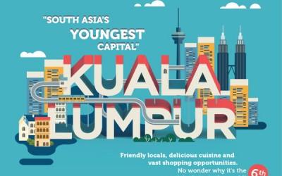 Malaysia Landmark Vector