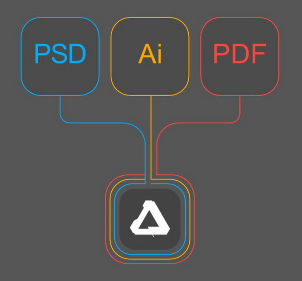 PSD Ai PDF supported