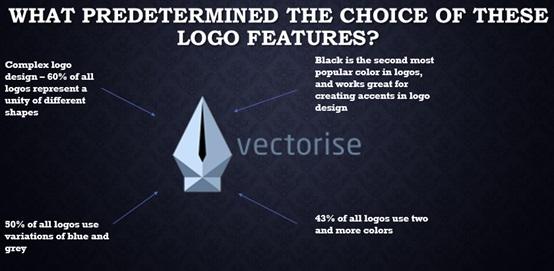 Logo Presentation description 2