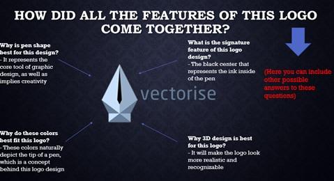 Vectorise Logo Design Description